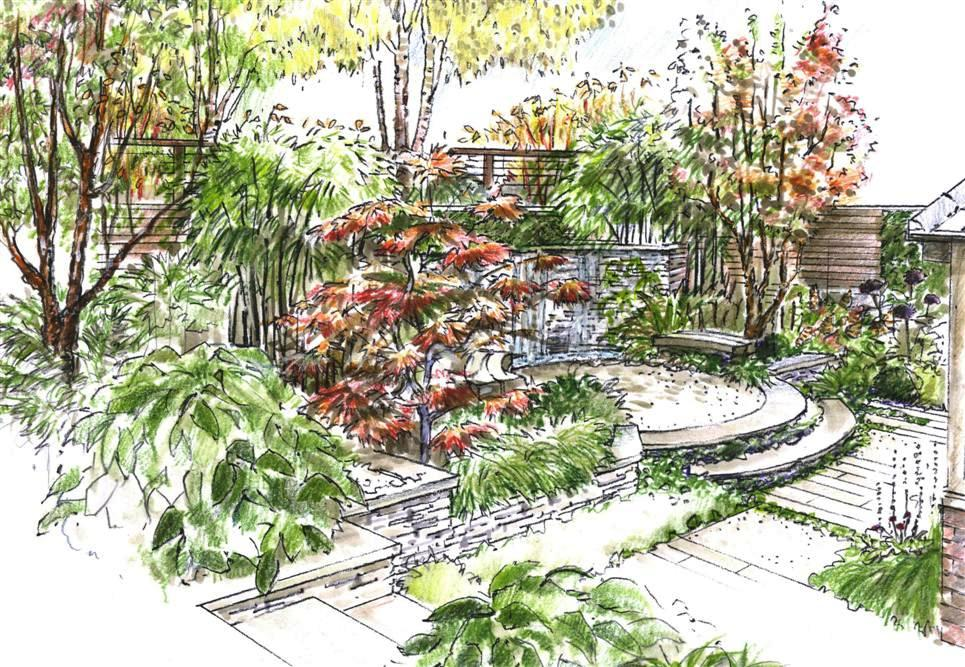 Illustrating the landscape society of architectural for Garden design in 3ds max
